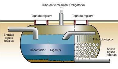Procedimientos Para Purificar El Agua Residual Armadaled Iluminacion Y Proyectos De Alumbrado Publico Y Vial